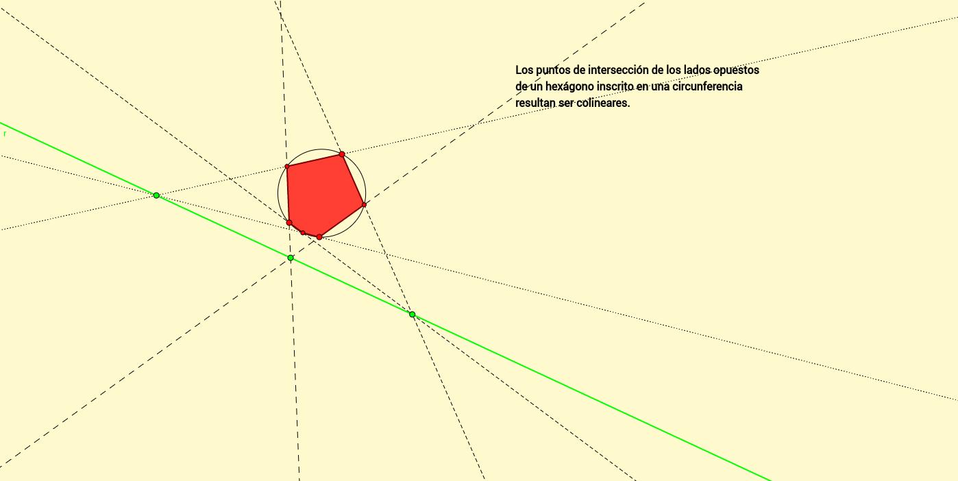 Teorema del hexagrama místico de Pascal