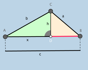 Law of Cosines: Discovery