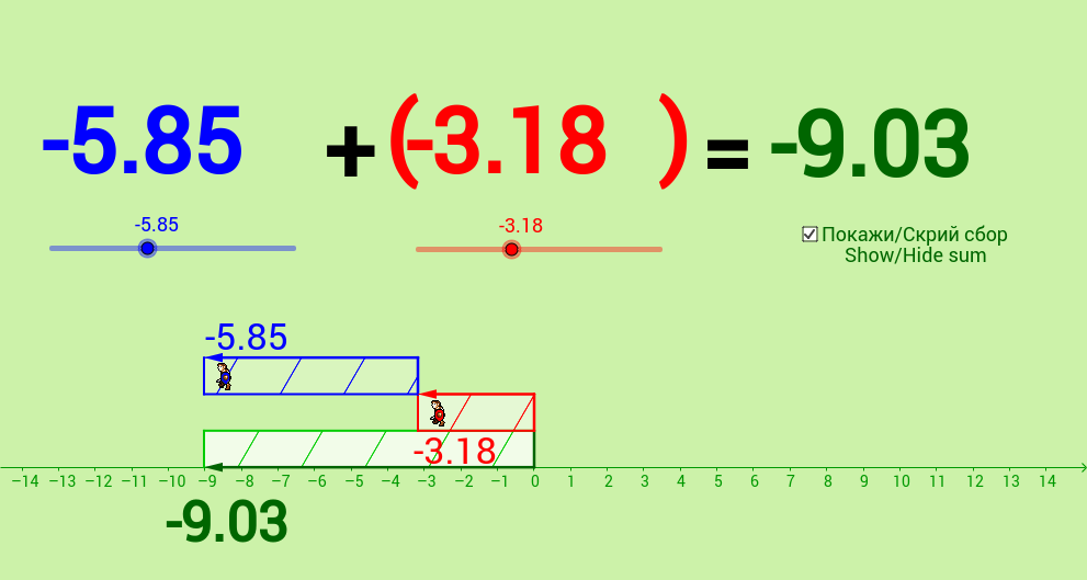 Adding signed rational numbers