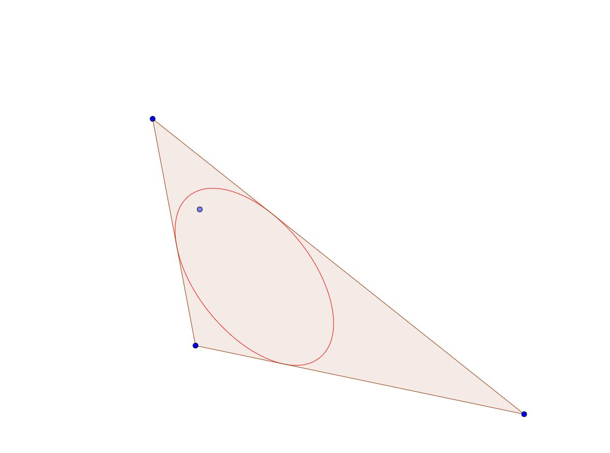 Ellipse inscrite dans un triangle