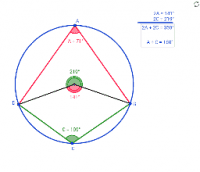 Circle theorems - Cyclic Quadrilaterals
