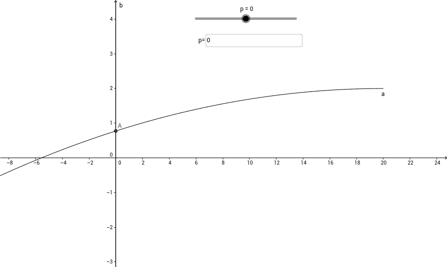 AU 6020 Mathematical Connections Week 6 HW Problem 3