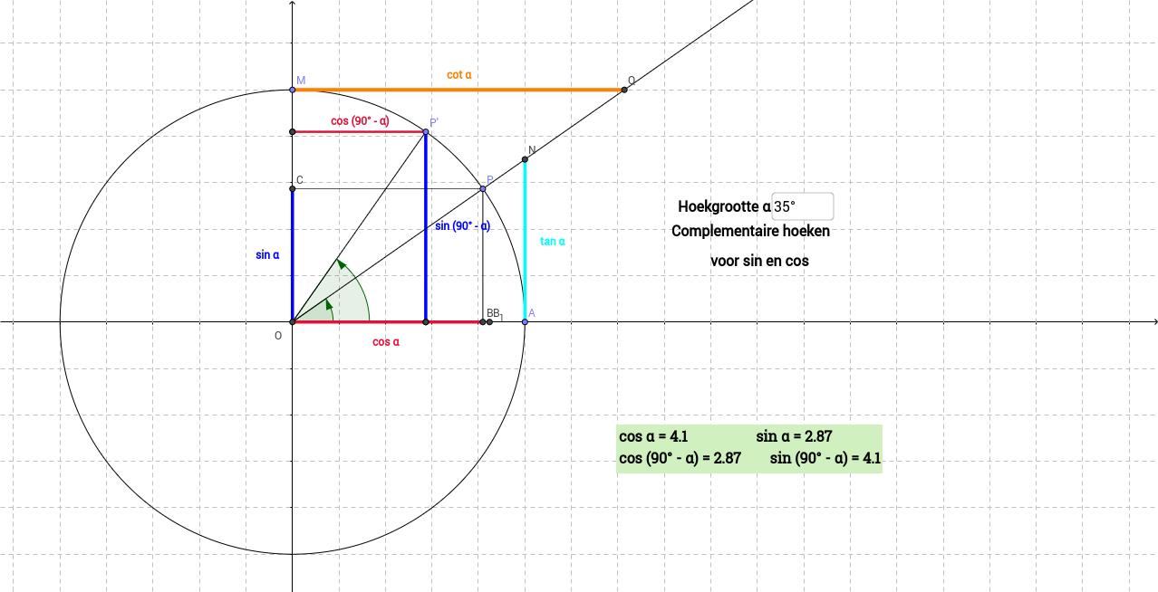 Examen didactiek II - oefening geogebra 2