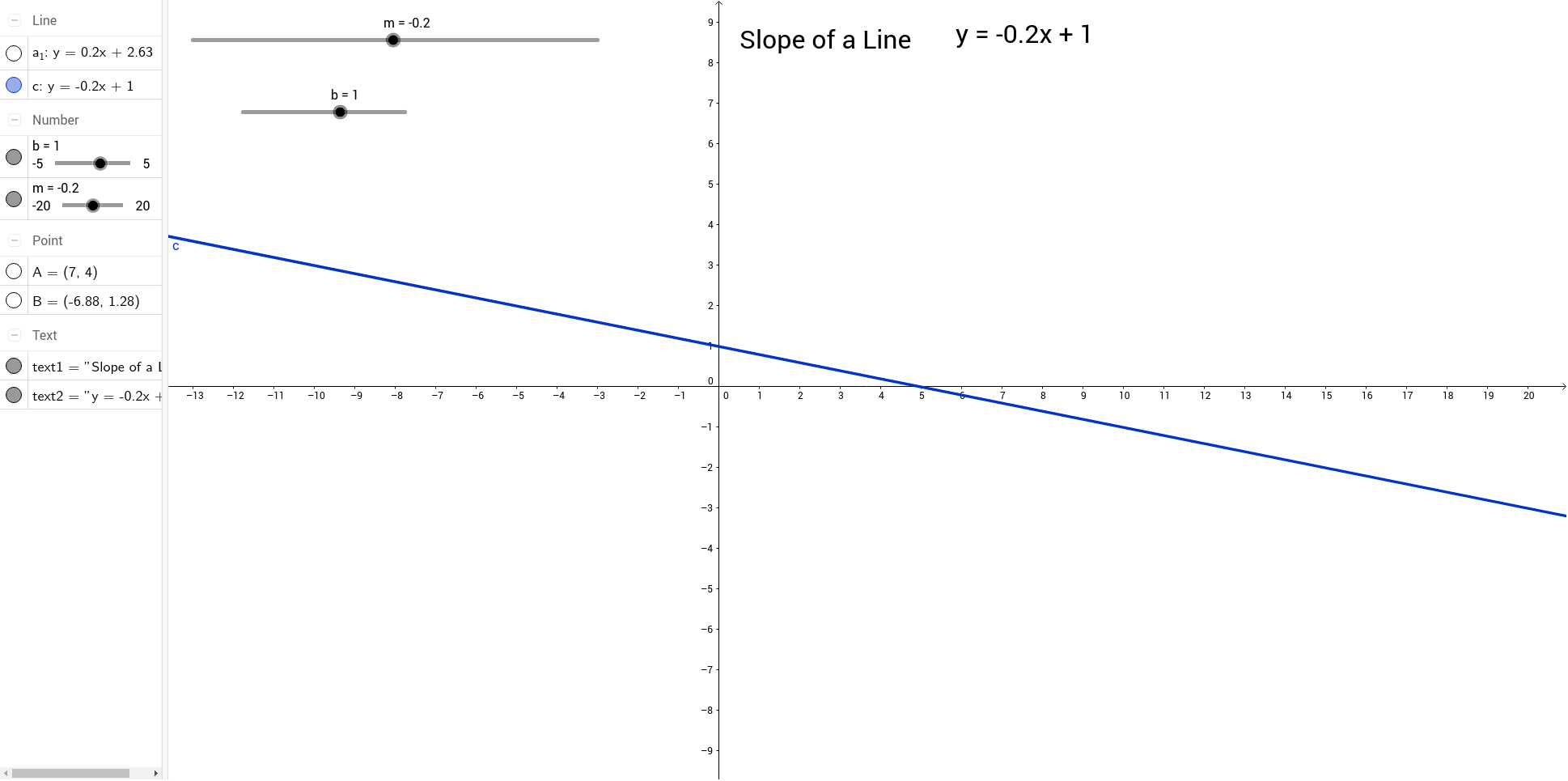 worksheet Introduction To Slope Worksheet introduction to slope of a line geogebra draw with 1 and b value zero what angle does this make the x axis 2 how do values and