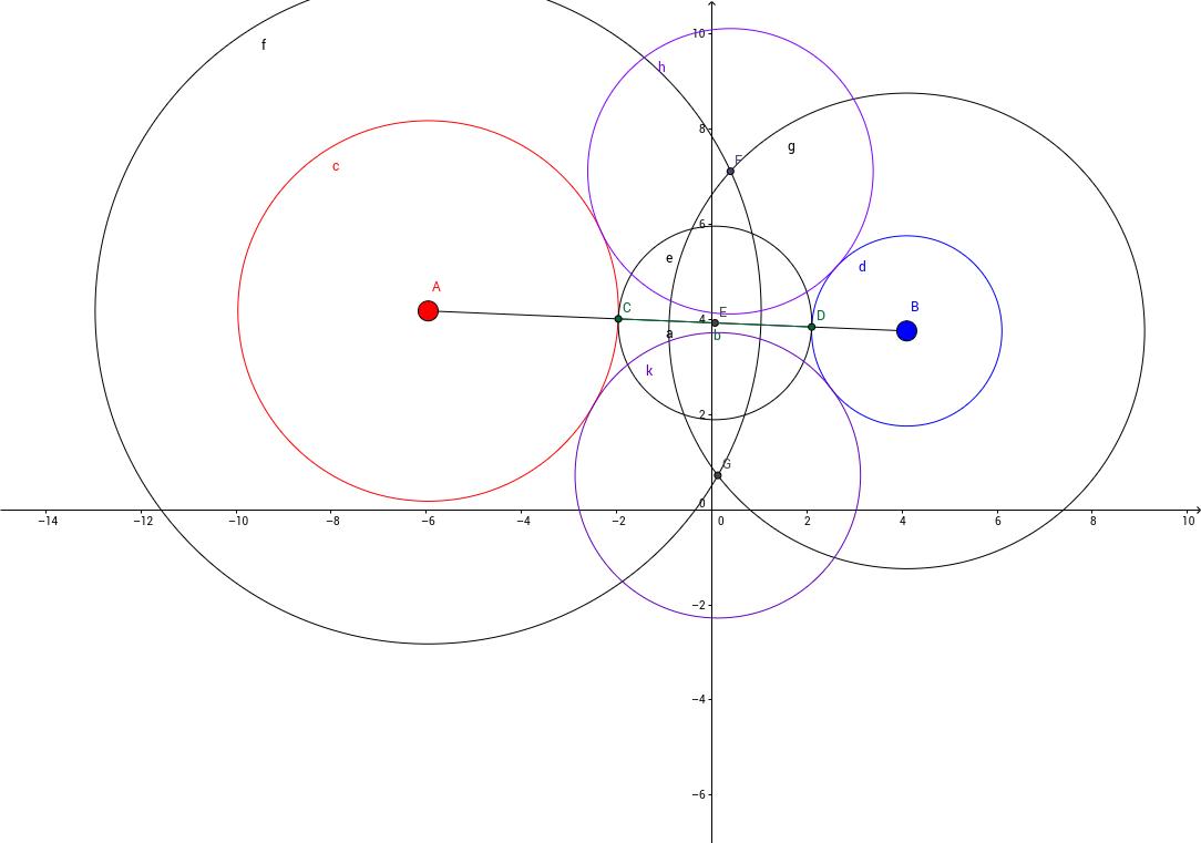 Окружность по точке  и центру