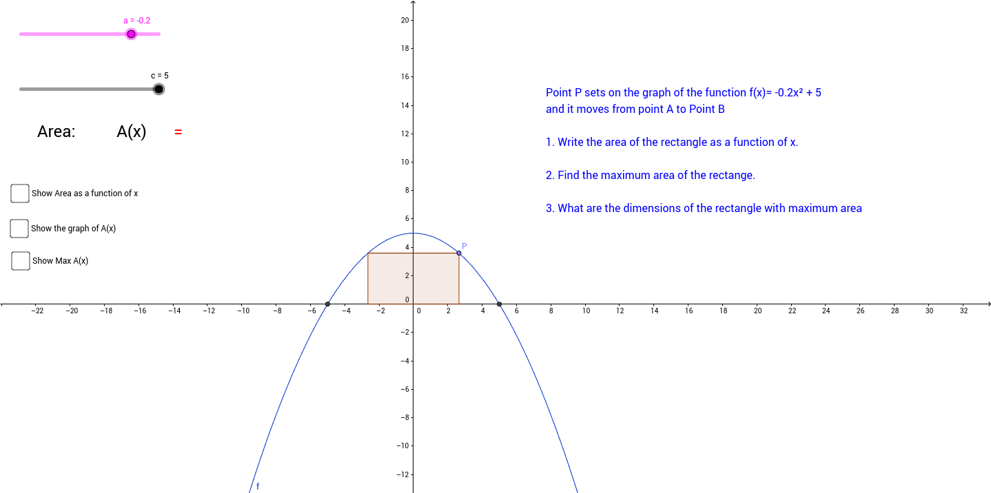 Area of a rectangle as a function of x