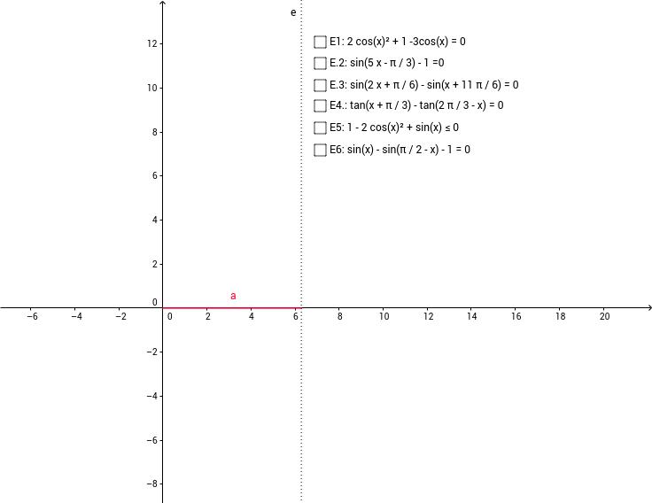 Equazioni goniometriche
