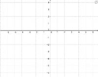 L05 De l'equació a la gràfica de la funció lineal.