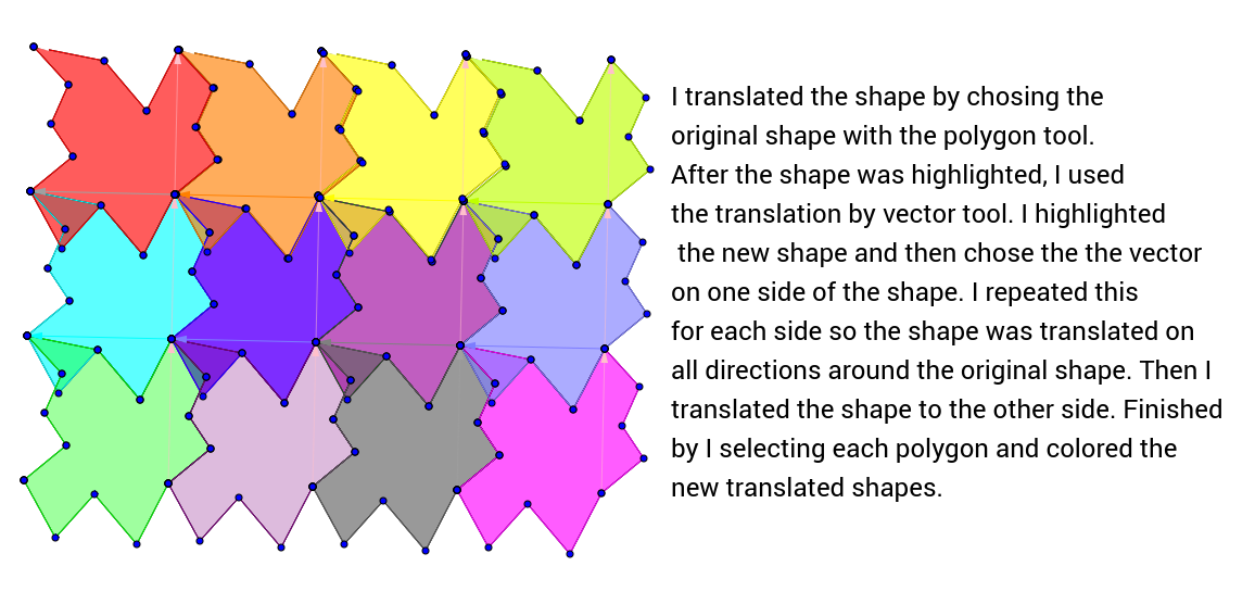 CV Tessellation Step 6