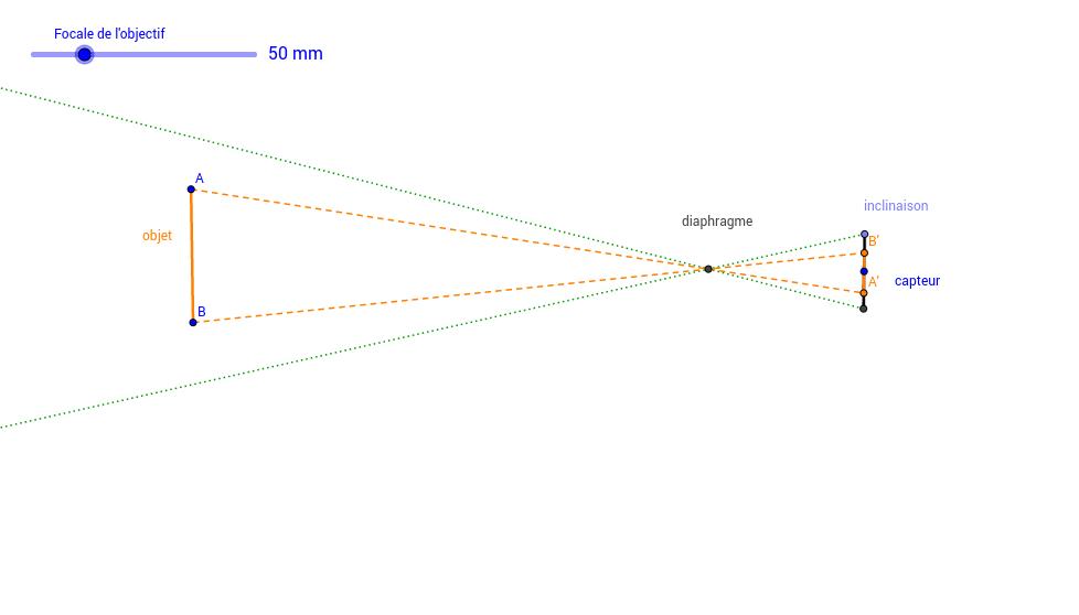 Modélisation 2D simple d'un appareil photo 24x36