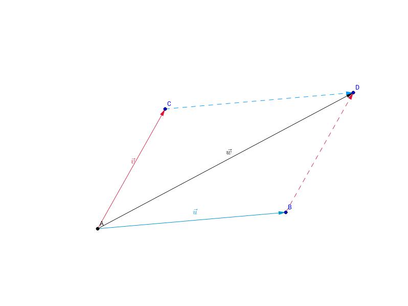 Somme de deux vecteurs [Calcul vectoriel]