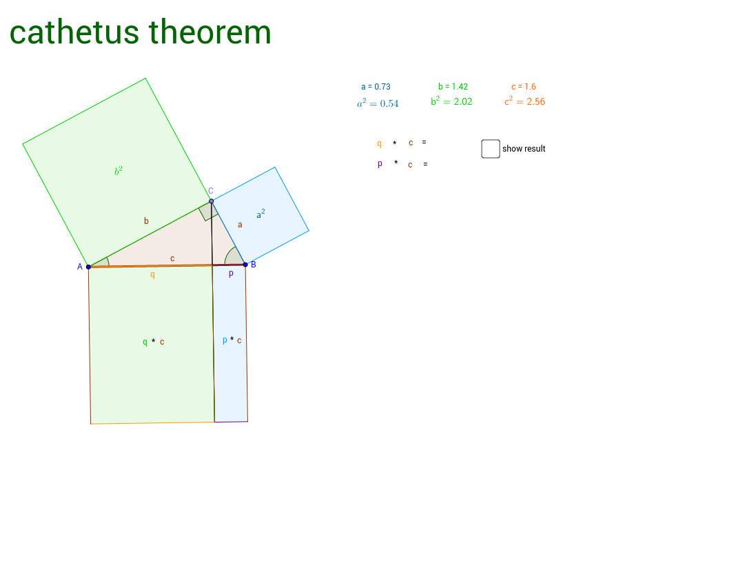 record set of Pythagoras