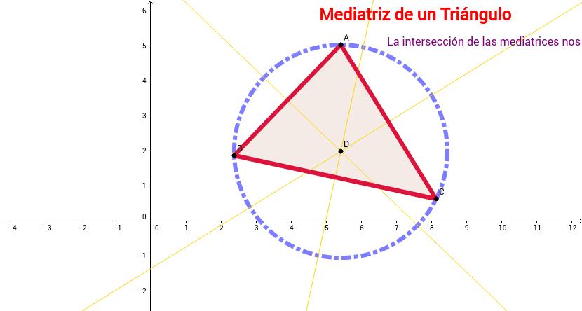 mediatriz de un triángulo, obteniendo el circuncentro