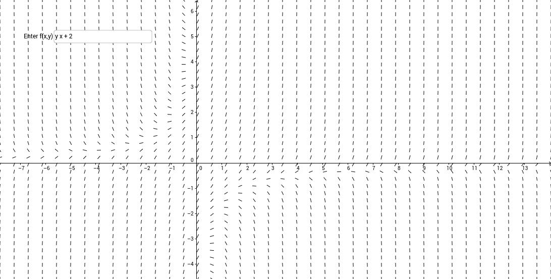 C0401 Slope Fields