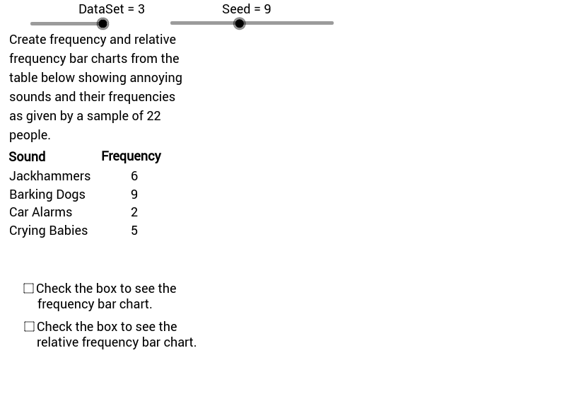 Bar Chart Construction GeoGebra – Relative Frequency Worksheet