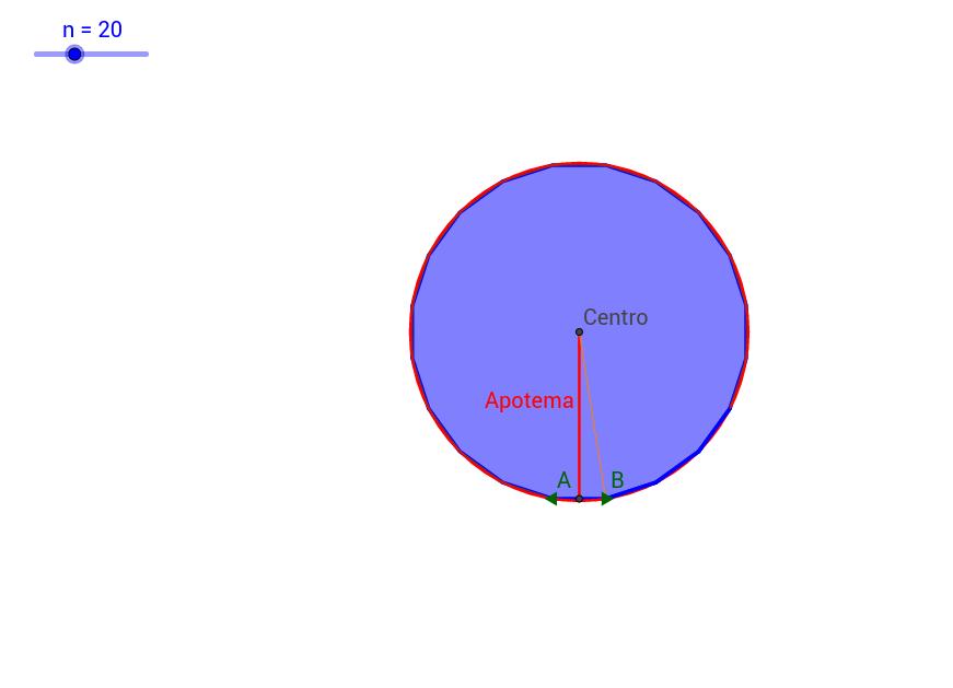 Área e perímetro de Polígonos, circunferencia e círculo