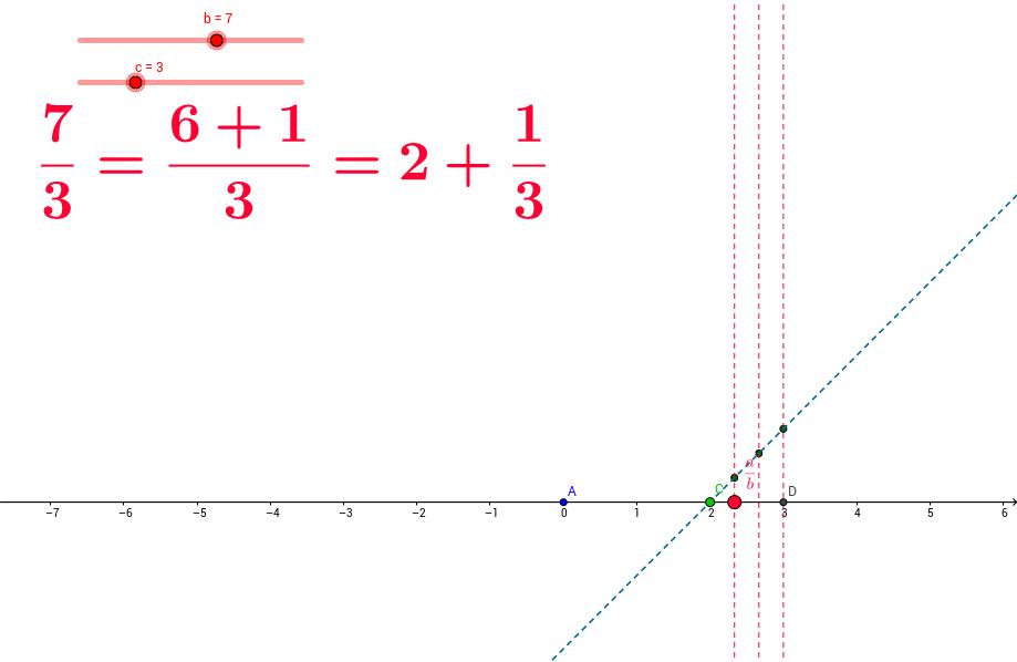 Representación de números en la recta real