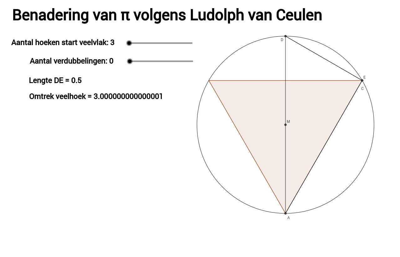 Benadering van pi volgens Ludolph van Ceulen