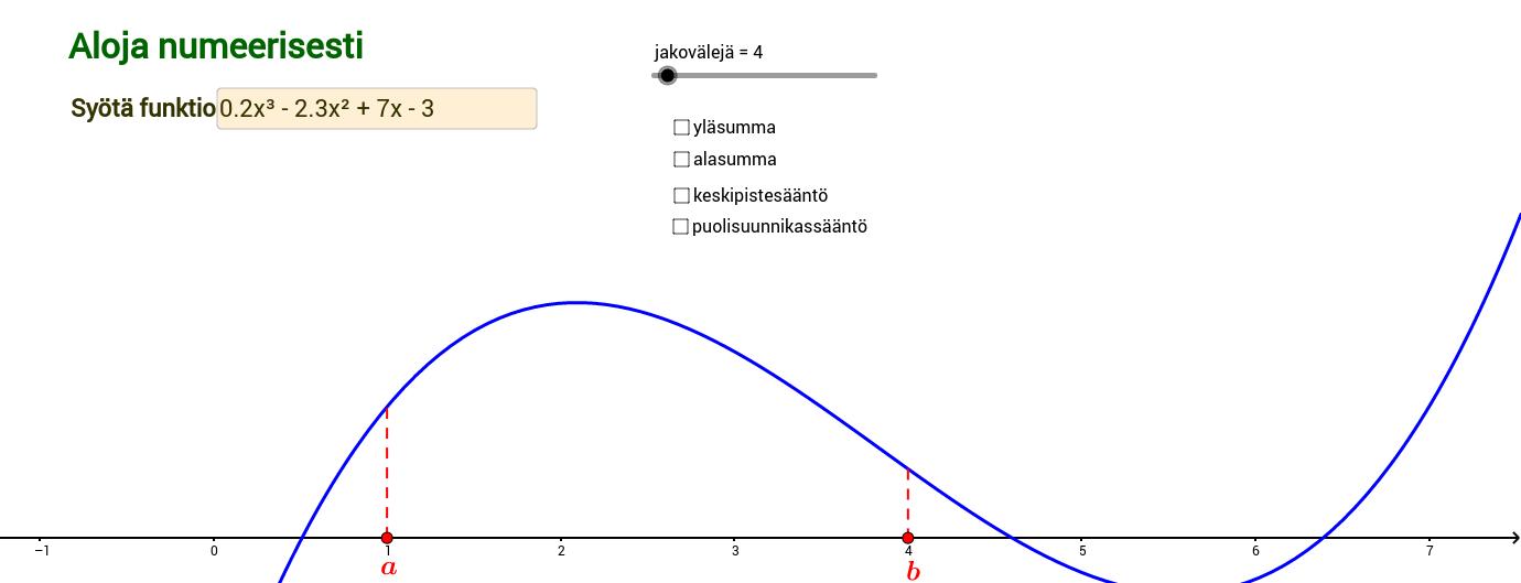 Numeerisia pinta-alamenetelmiä