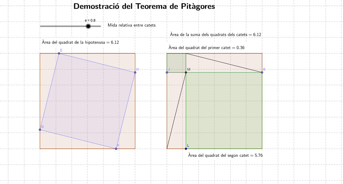 Demostració del teorema de Pitàgores