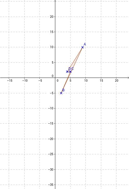Coordonnées du milieu d'un segment