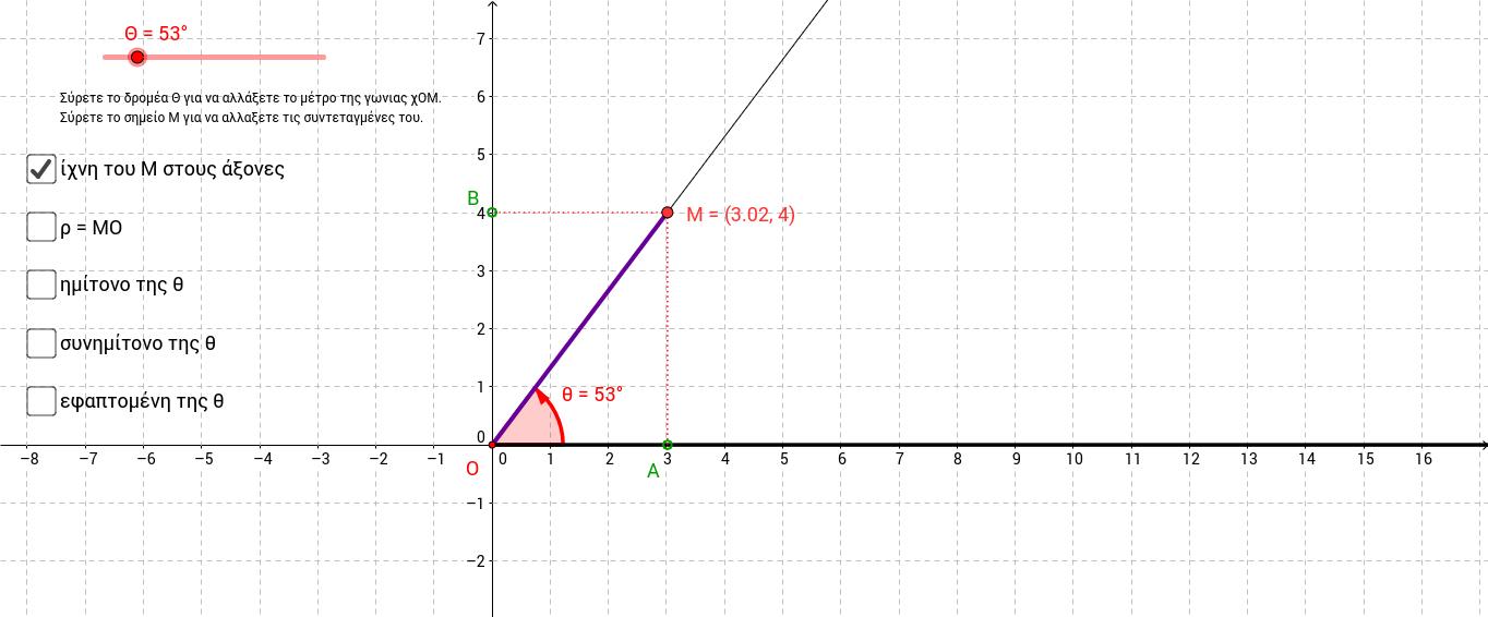Copy of Τριγωνομετρικοί αριθμοί γωνίας