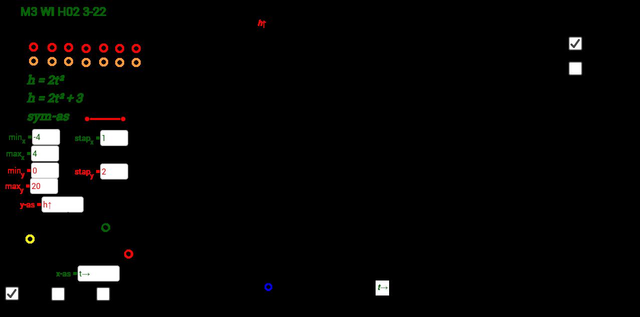 M3 WI H02 3-22