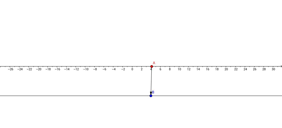 Dyanagraph Function Families 8