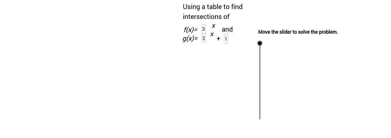UCSS Math I 2.1.2 Example 3