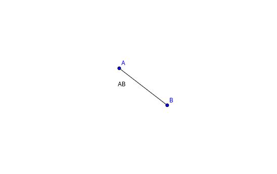 MAA3 Geometria
