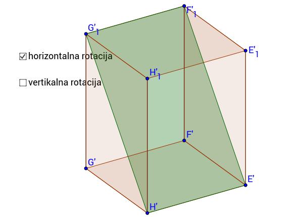 Rotacija po horizontali i vertikali