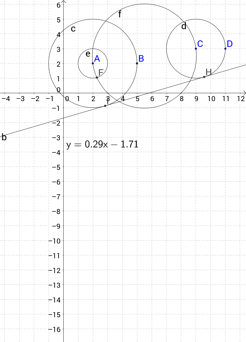 Exact construction of a common tangent to 2 circles (CAS)