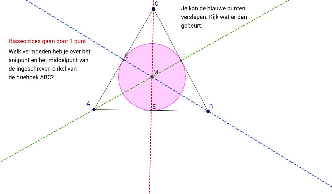 Ingeschreven cirkel driehoek. Vermoeden