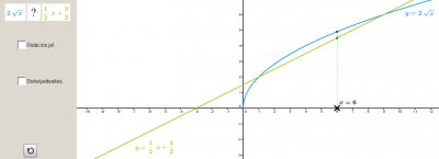 Egyenlőtlenségek - négyzetgyökös