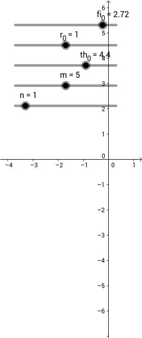 Superficies paramétricas con coordenadas esfericas