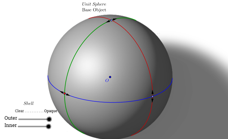 The Unit Sphere