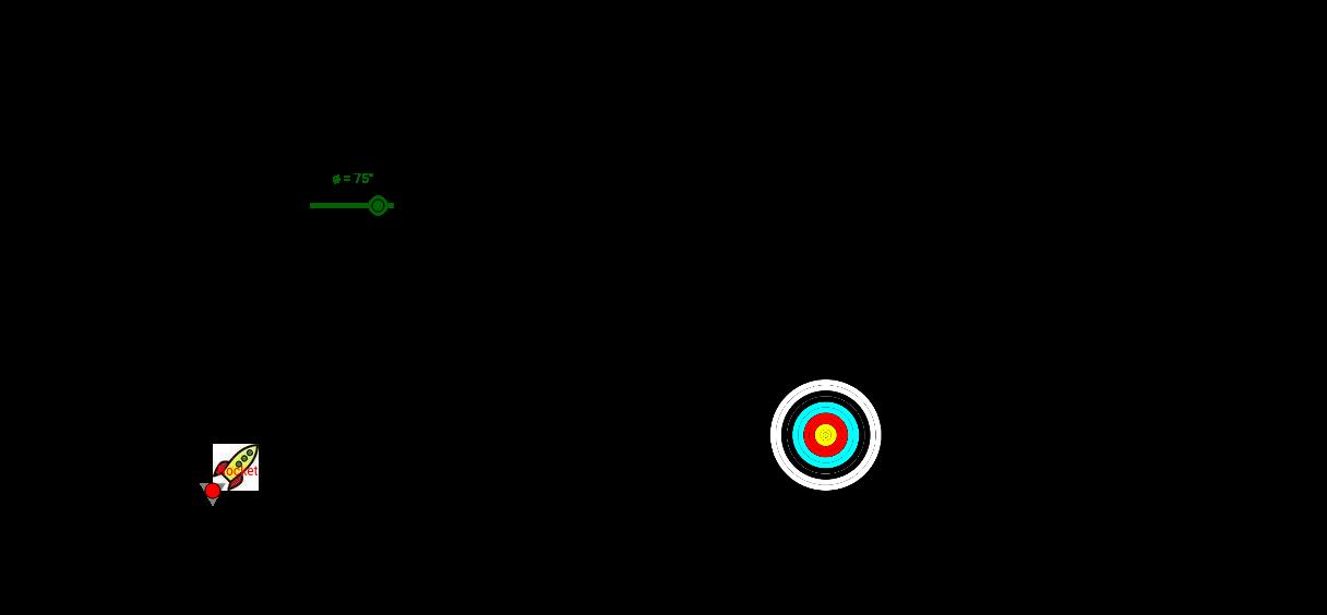 View Activity