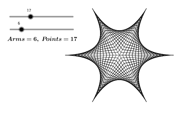 Curve Stitching: making a parabola from straight lines.