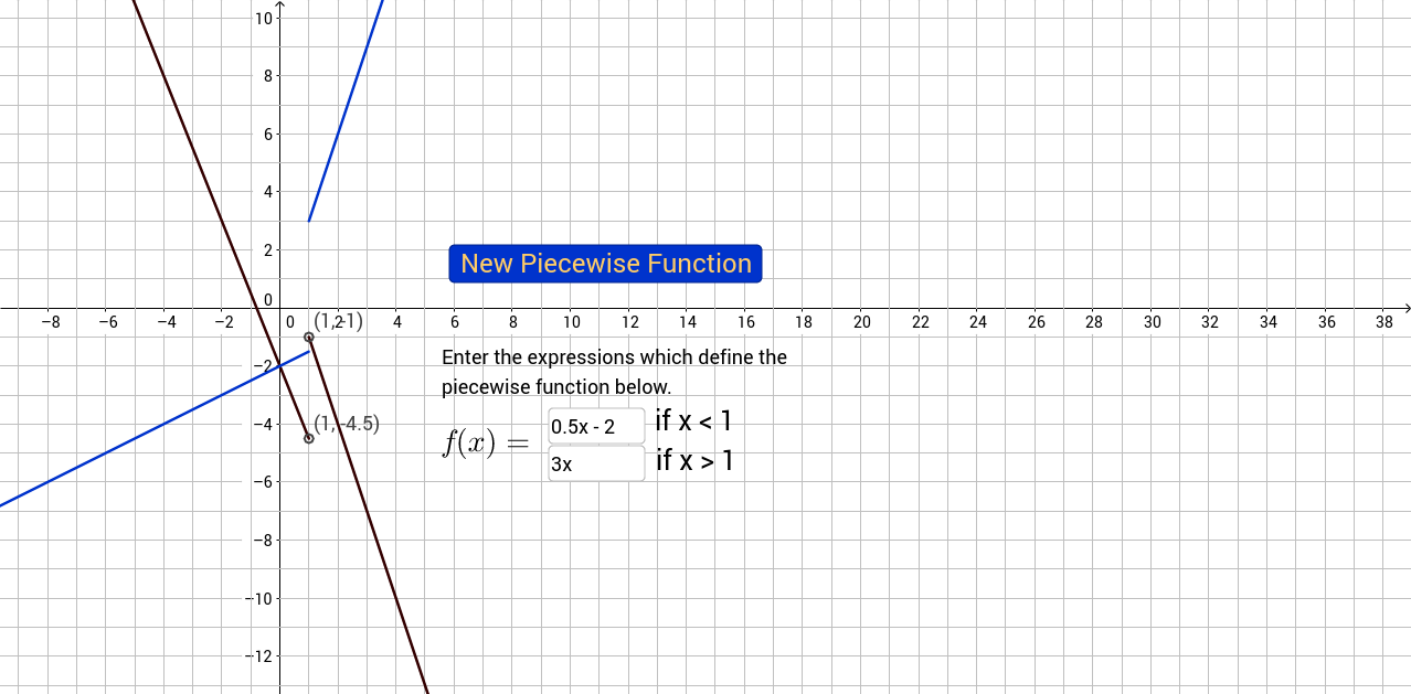 Piecewise Function Practice