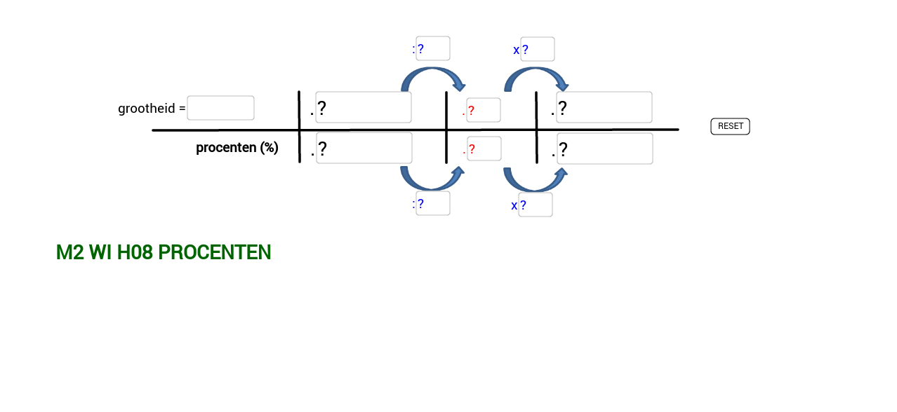 M2 WI H08 Procenten