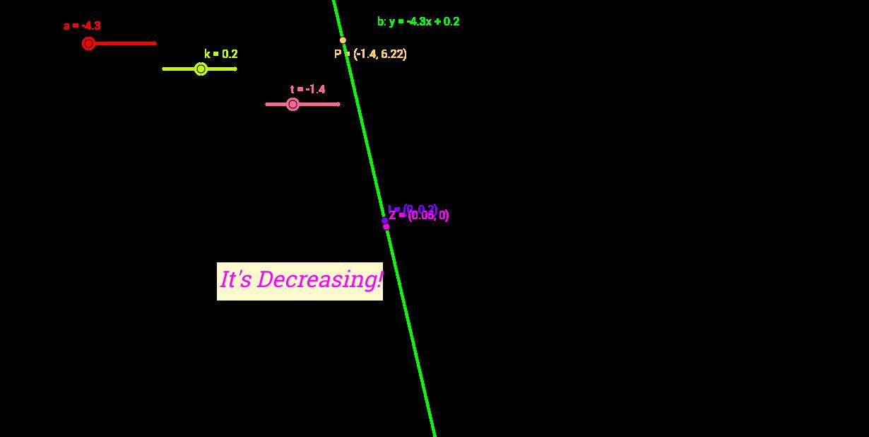 Animated linear KR