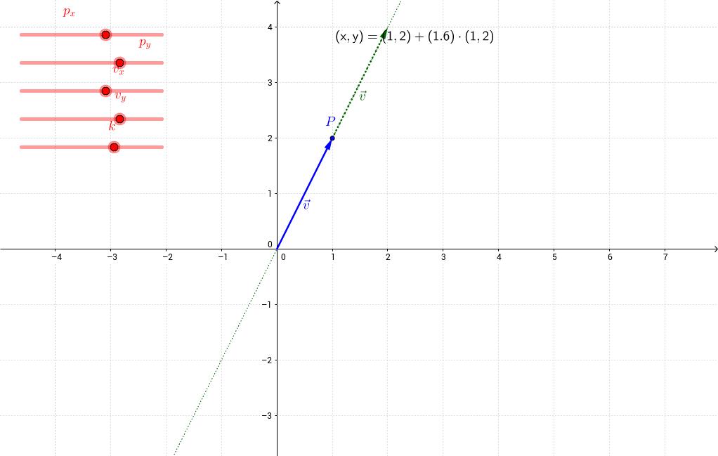 Ecuación vectorial recta