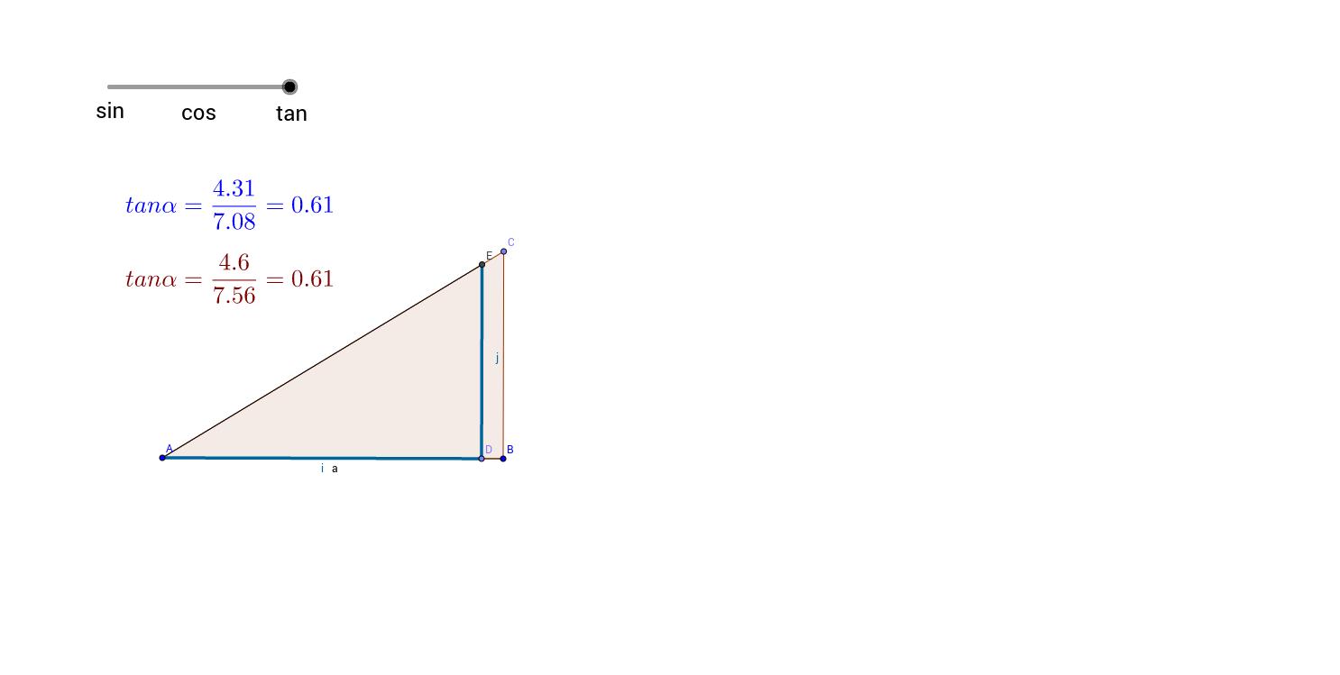 Sinus, cosinus en tangens in een rechthoekige driehoek