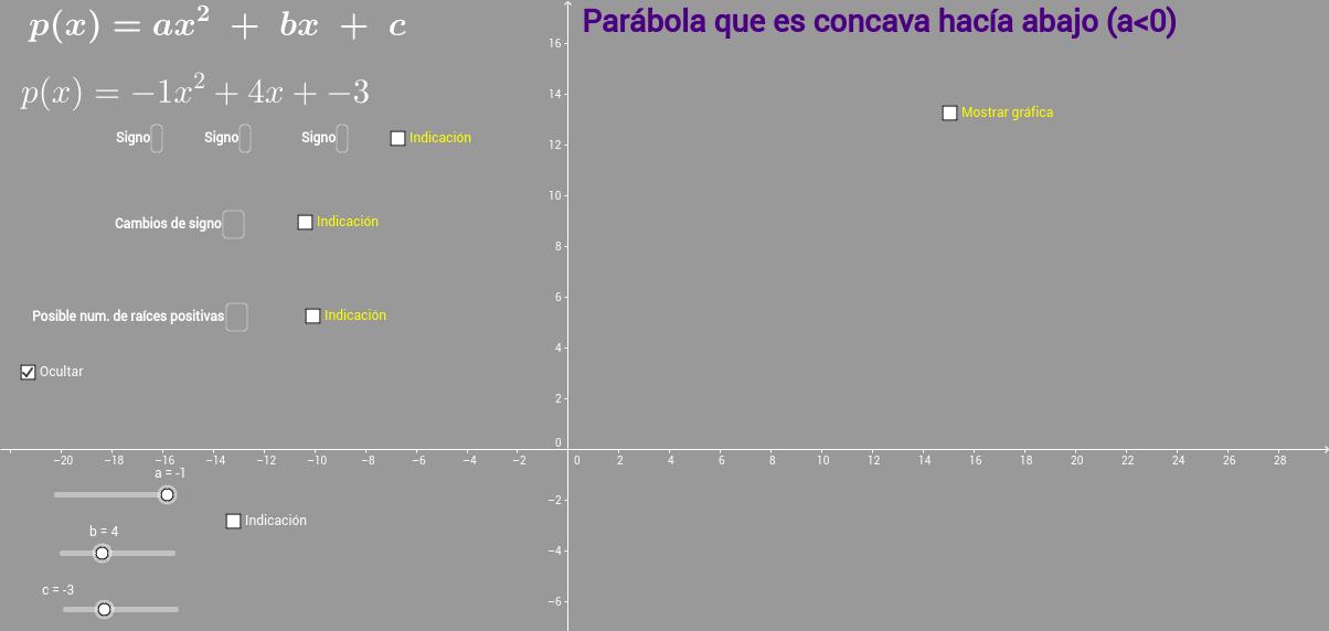 Parábola a<0