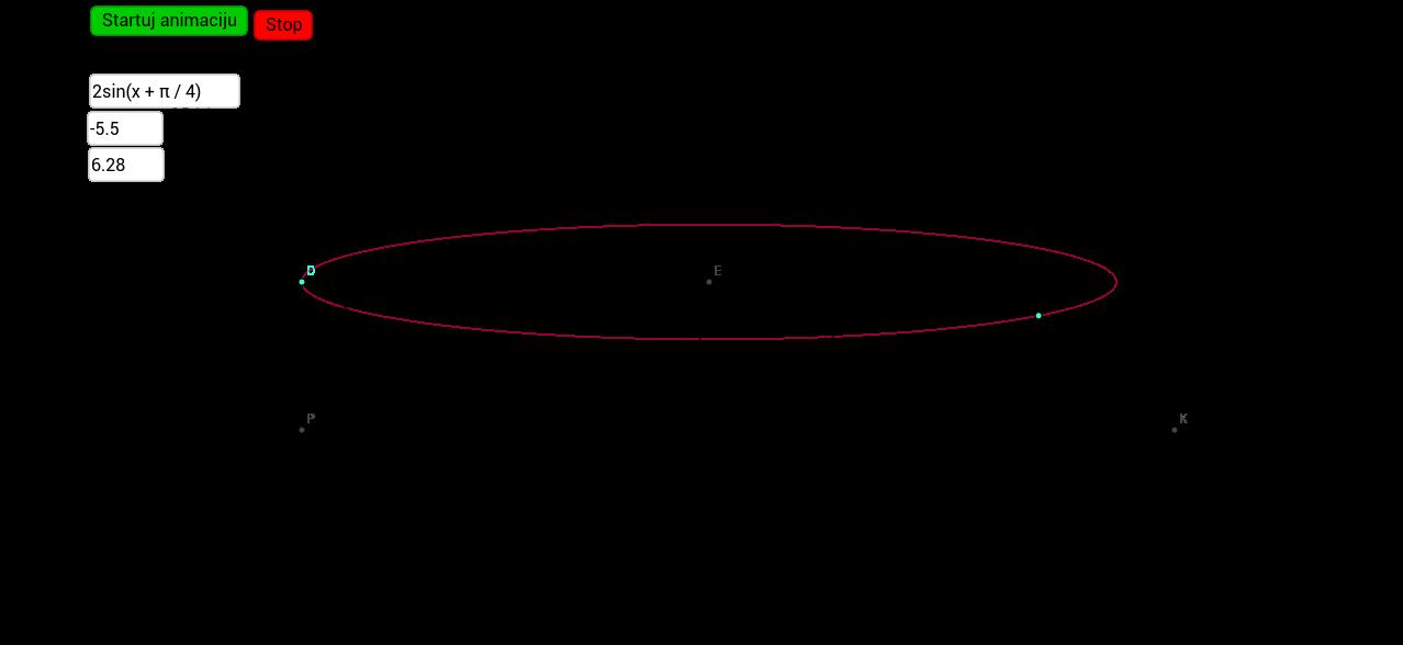 Rotacija funkcije oko Y ose