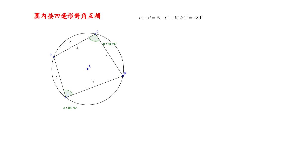圓的內接四邊形