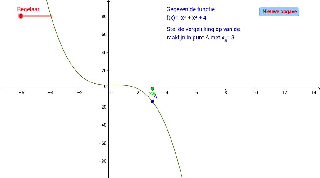Formule raaklijn algebraisch opstellen.