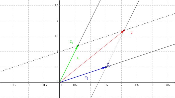 Analysis 1 und 2