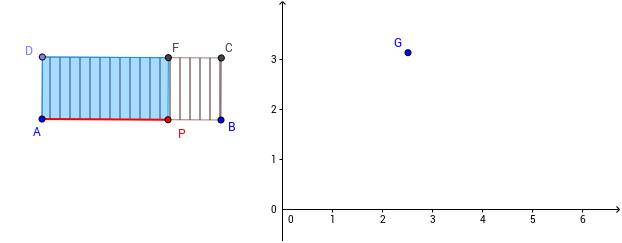Taxa de variação constante