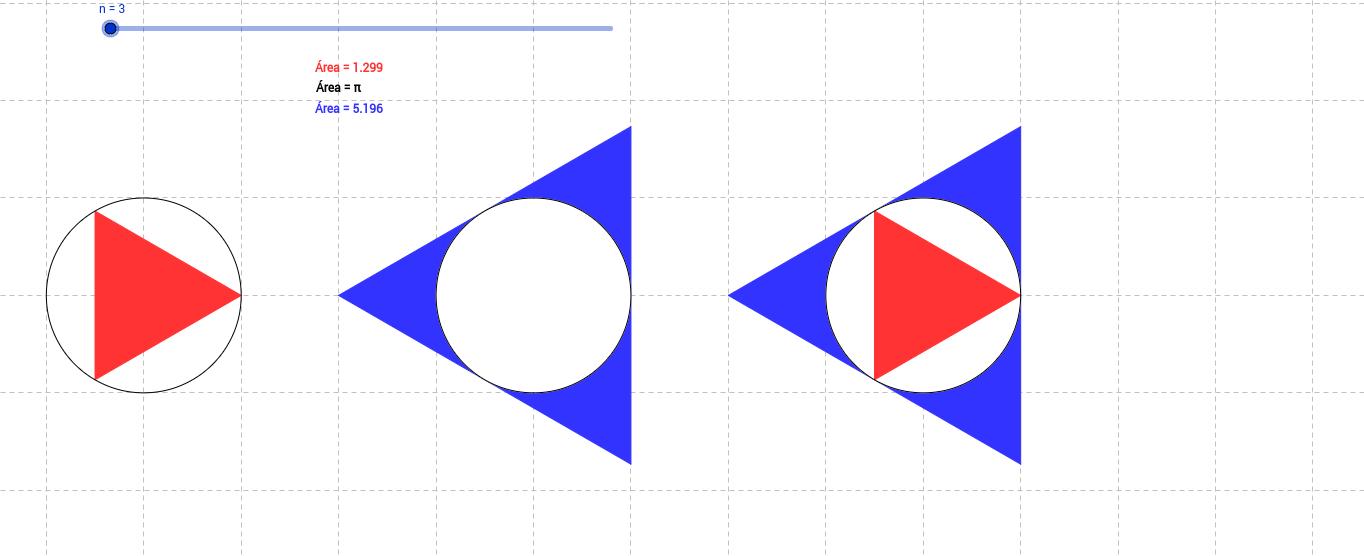 Aproximação da área do círculo por polígonos regulares